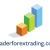 Andres Libreros, Asesor Trader Profesional @ Trader Forex Trading